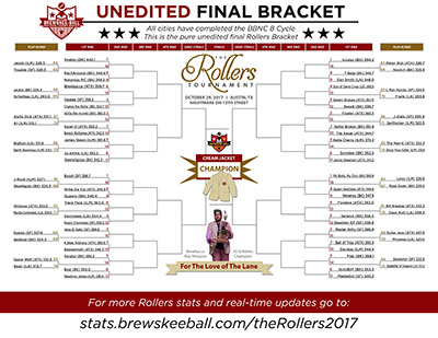 2017-Rollers-Bracket-Unedited-Web